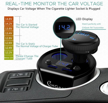 Cup Twin USB In Car Charger With Blue LED Lighting