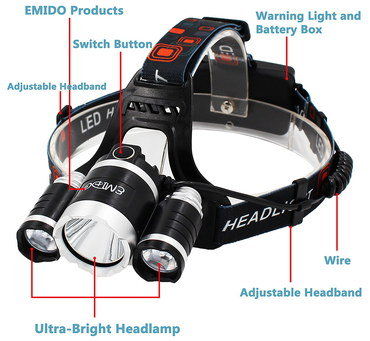 Waterproof Head Torch With Rear Warning Light