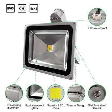 Outdoor Motion Sensor Light With Steel Screws