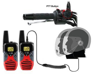 Walkie Talkie Showing Helmet And Handle-Bar
