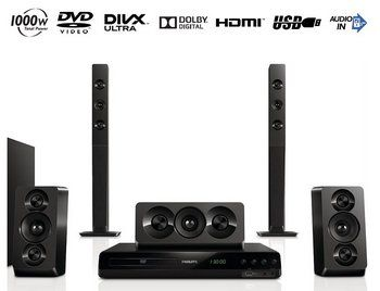 Dolby Full HD 1080p Home Cinema In Black, Laid Out