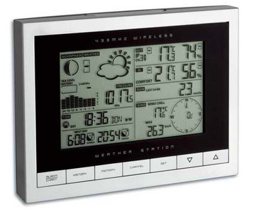 Wi-Fi Weather Station In Black And White Case