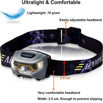 USB Rechargeable Head Torch With Grey Head