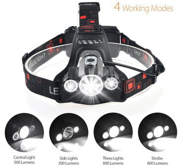LED Rechargeable Headlamp With Black And Red Strap