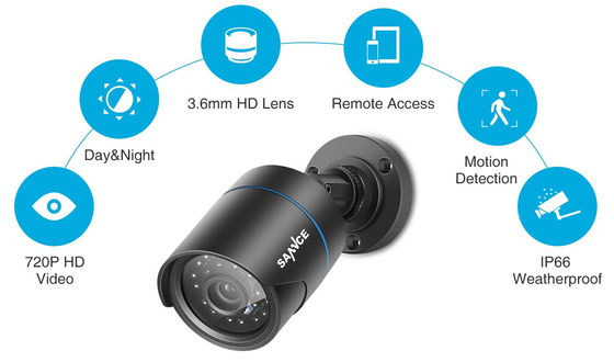 IR Black Bullet Outdoor Camera