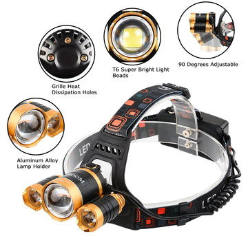 Aluminium LED Camping Headlight With T6 Beads