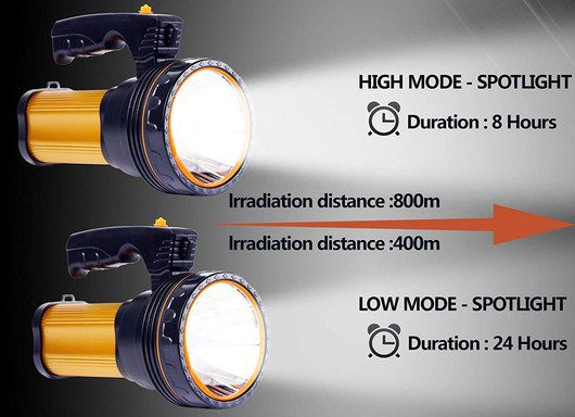 Most Powerful Led Torches To Buy In Uk For Super Bright Light