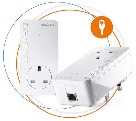 Powerline Homeplug WiFi Kit In White