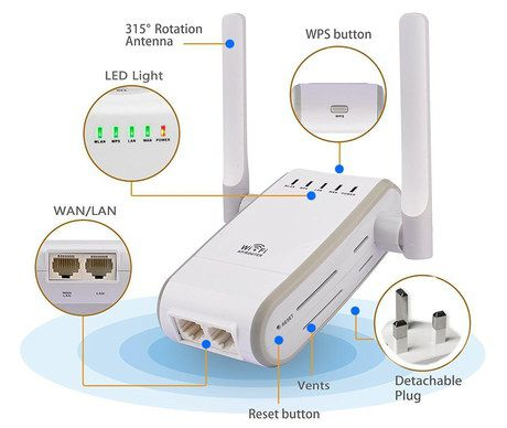 Mini WiFi Extender With 2 LAN Ports