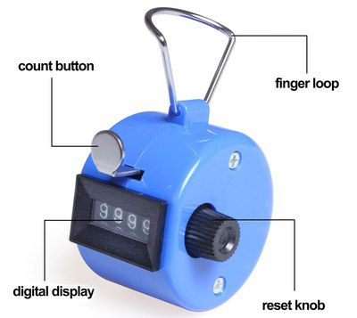 People Hand Clicker In Blue And Black