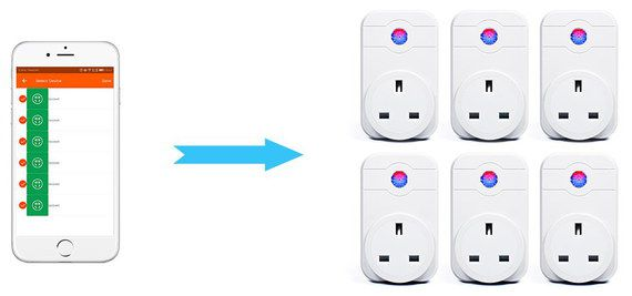 Smart WiFi Plug Sockets With White Phone