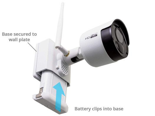 Wireless Battery CCTV With White Wall Plate