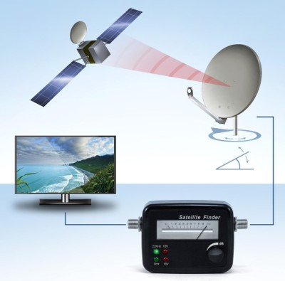 Satellite Finder With LED Showing Diagram