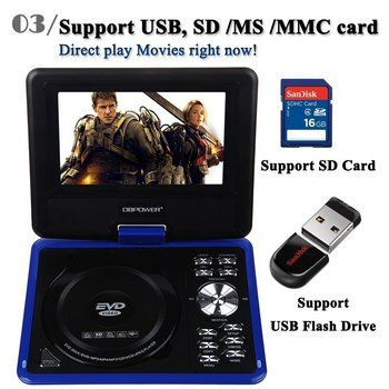 7.5 Inch DVD Player in Open Position