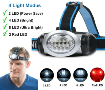Head Torch With Black Blue Strap