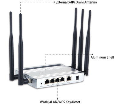 Long Distance WiFi Router With Back Slots