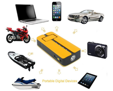 Emergency Car Jump Starter In Grey And Yellow