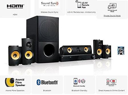 Ultimate Wi-Fi Cinema Sound System In Black Finish