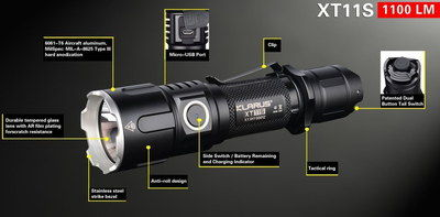 1100 Lumens Bright LED Torch In All Black