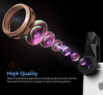Rubber Protecting Smartphone Camera Lens Kit In Copper